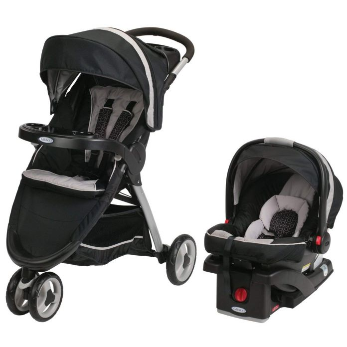 Today Only Save On Graco Strollers Car Seats Highchairs Swings